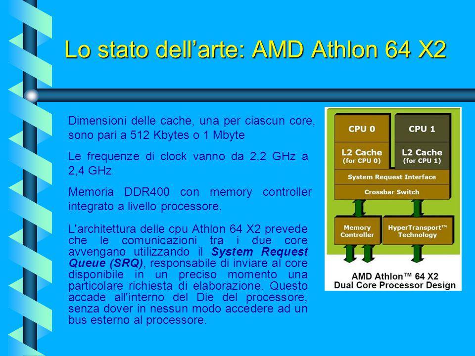 Lo stato dell'arte: AMD Athlon 64 X2 AMD presenta il primo processore dual- core Toledo costruito con tecnologia di processo a 90nm, l'ATHLON 64 X2. E