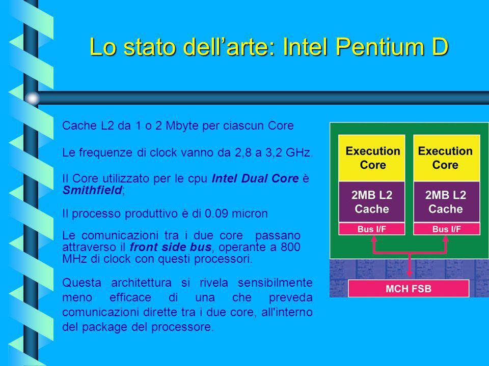 Lo stato dell'arte: Intel Pentium D Intel lancia il Pentium D, della serie 800, con velocità da 2,8 a 3,2 GHz. Questa tecnologia pone all'interno di u