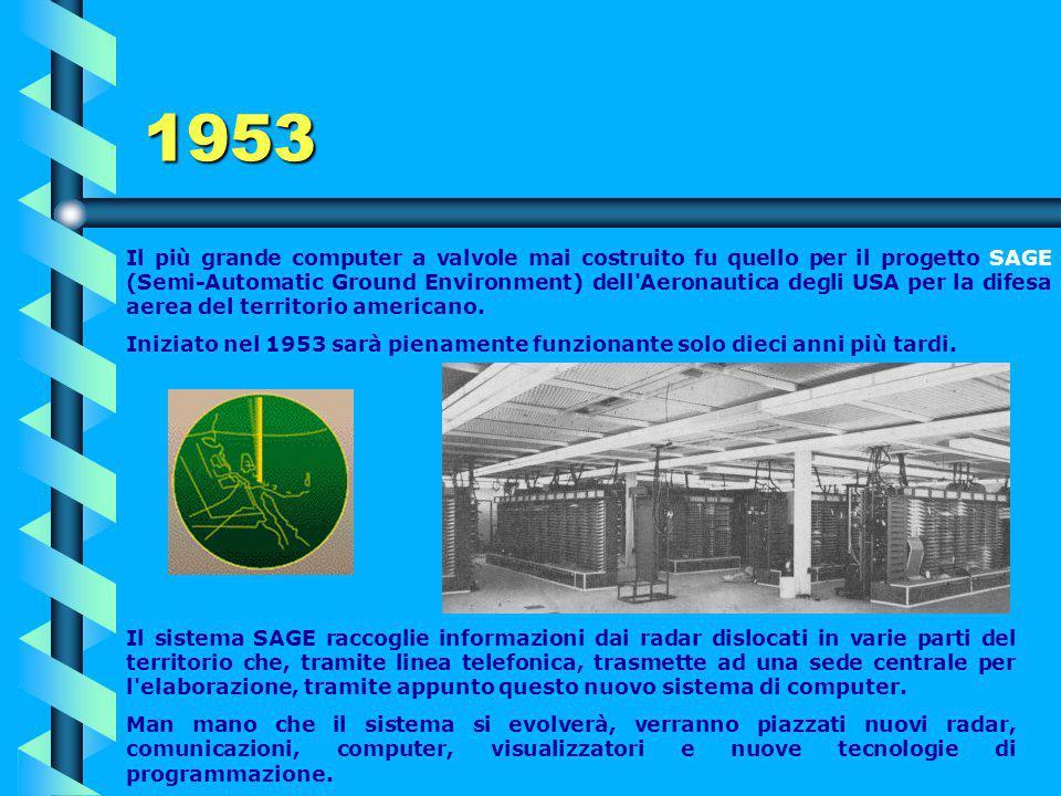 1952 La IBM annuncia il 701, un nuovo calcolatore progettato per il calcolo scientifico, di cui il primo esemplare verrà installato per la Difesa USA.