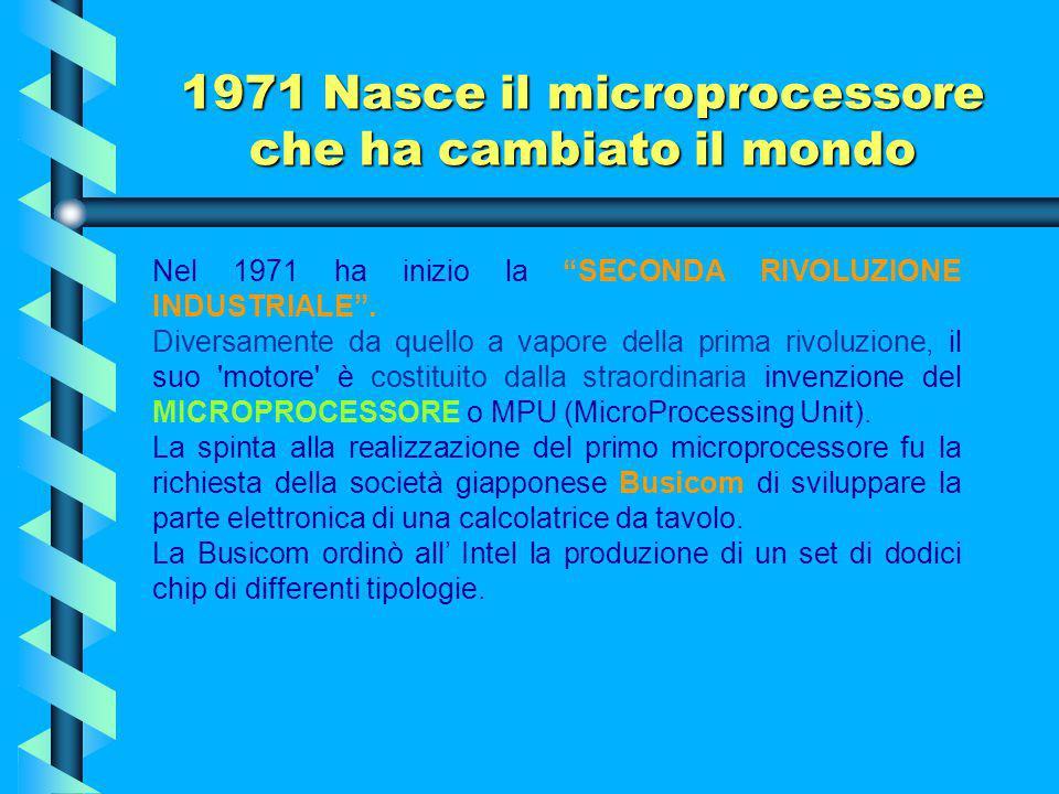1968 Nasce L' INTEL 1968 Nasce L' INTEL Nel 1968 nacque la Integrated Electronics, più nota come INTEL, ad opera di Robert Noyce e Gordon Moore, che f