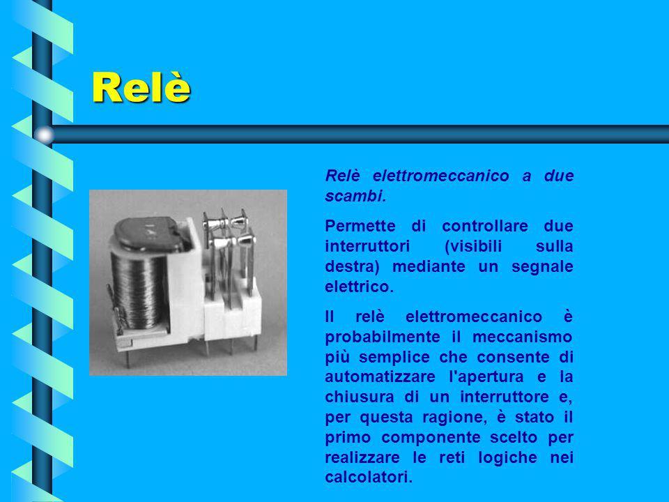 Interruttore (2) Interruttore domestico per l'illuminazione. La commutazione di questo tipo di interruttore deve essere eseguita manualmente e pertant
