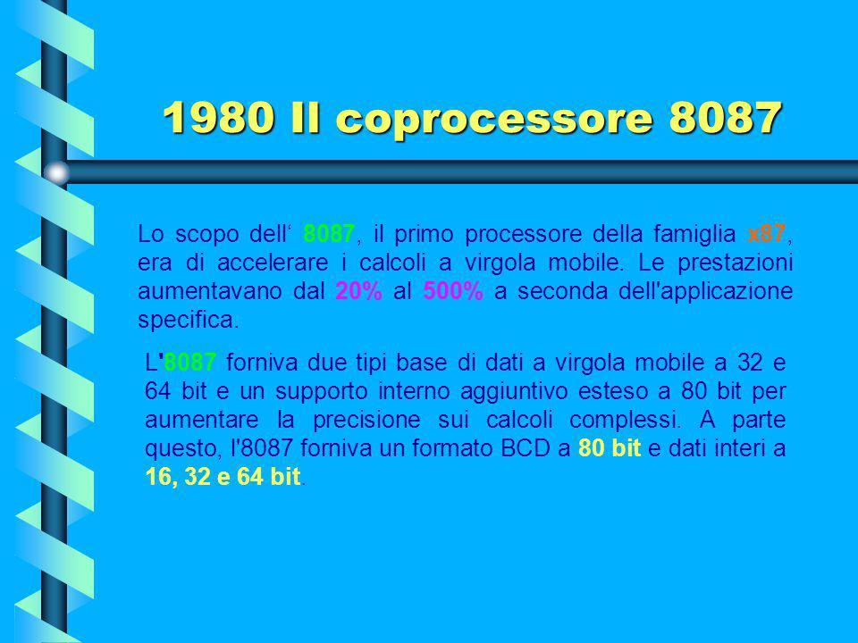 1980 Il coprocessore 8087 L'Intel 8087 fu il primo coprocessore matematico prodotto dalla Intel, ed era progettato per essere utilizzato insieme all'I