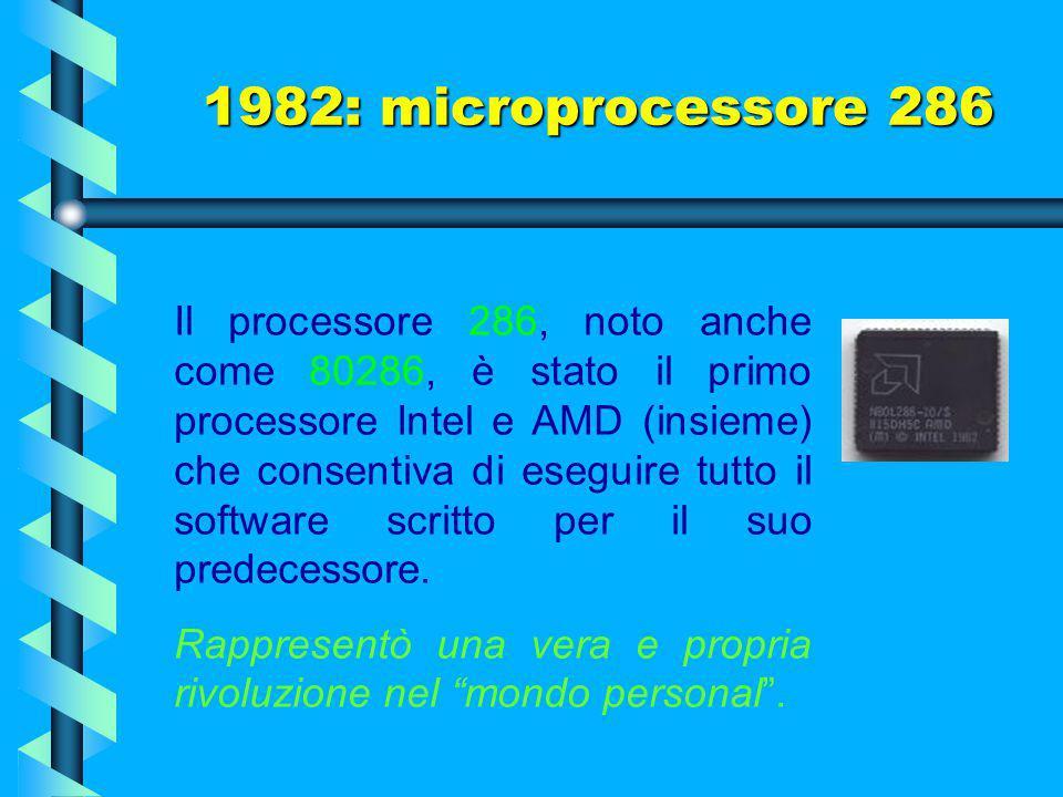 1980 Il coprocessore 8087 Lo scopo dell' 8087, il primo processore della famiglia x87, era di accelerare i calcoli a virgola mobile. Le prestazioni au