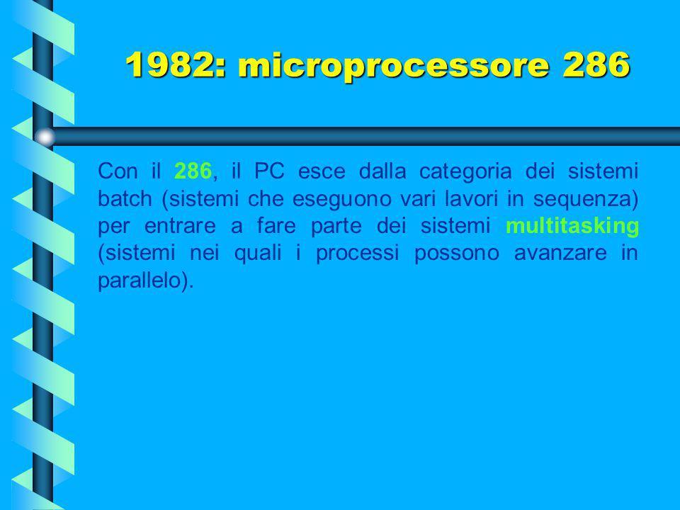 1982: microprocessore 286 Secondo alcune stime, entro 6 anni dall'introduzione del processore 286 i personal computer basati su questo processore eran