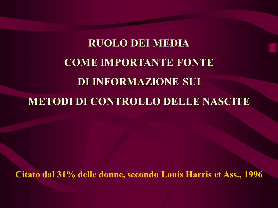 RUOLO DEI MEDIA COME IMPORTANTE FONTE DI INFORMAZIONE SUI METODI DI CONTROLLO DELLE NASCITE Citato dal 31% delle donne, secondo Louis Harris et Ass.,
