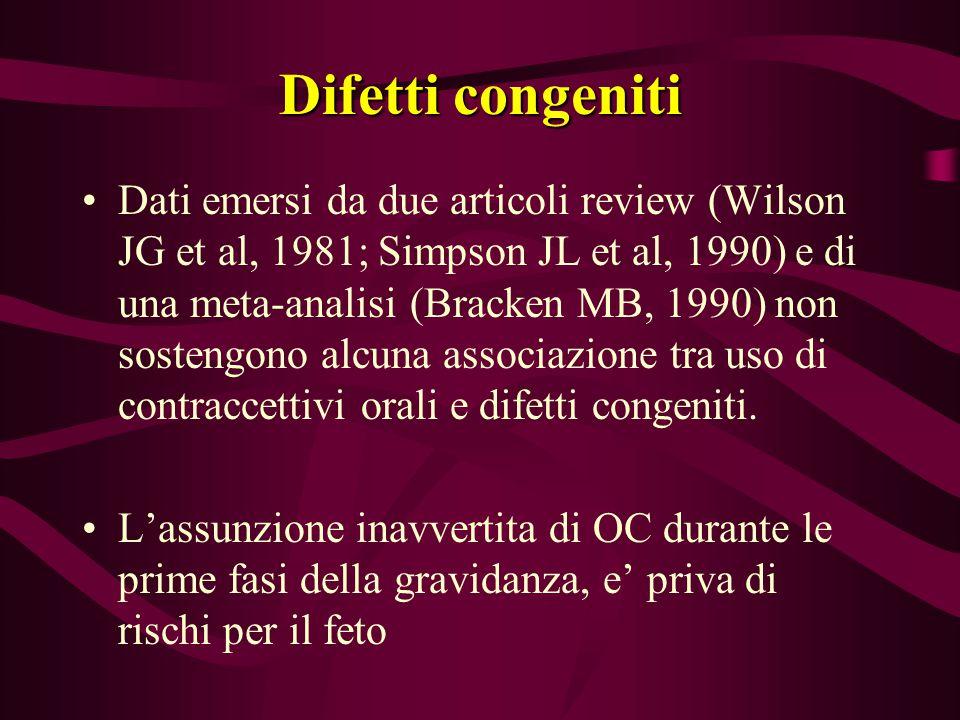 Difetti congeniti Dati emersi da due articoli review (Wilson JG et al, 1981; Simpson JL et al, 1990) e di una meta-analisi (Bracken MB, 1990) non sost