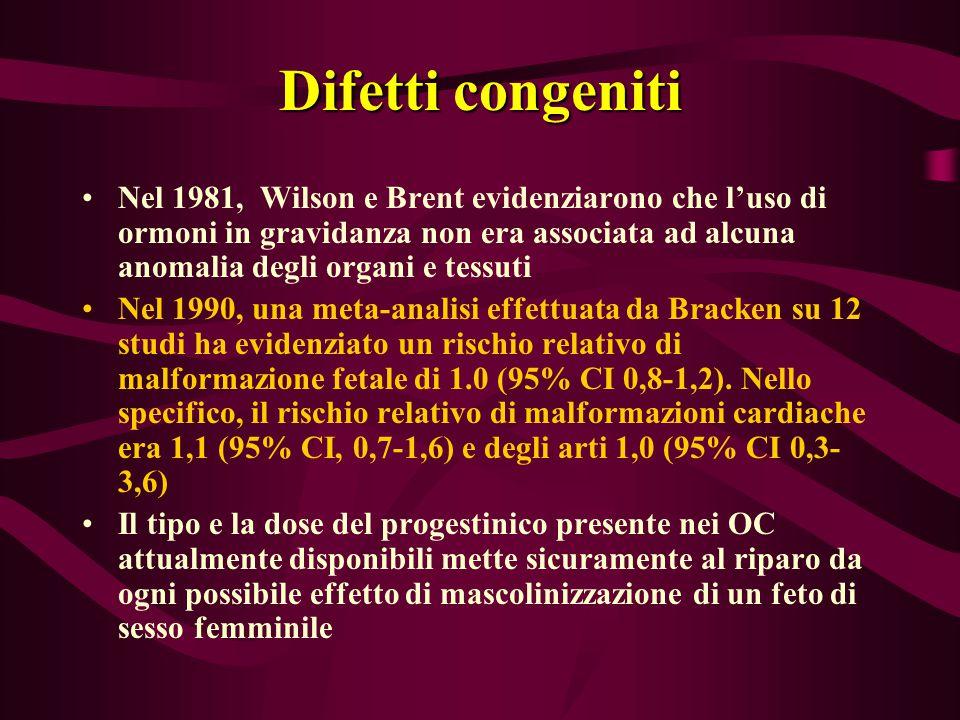 Difetti congeniti Nel 1981, Wilson e Brent evidenziarono che l'uso di ormoni in gravidanza non era associata ad alcuna anomalia degli organi e tessuti