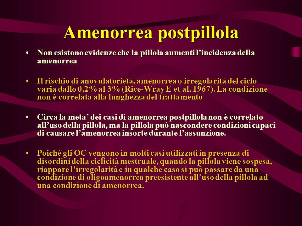 Amenorrea postpillola Non esistono evidenze che la pillola aumenti l'incidenza della amenorreaNon esistono evidenze che la pillola aumenti l'incidenza