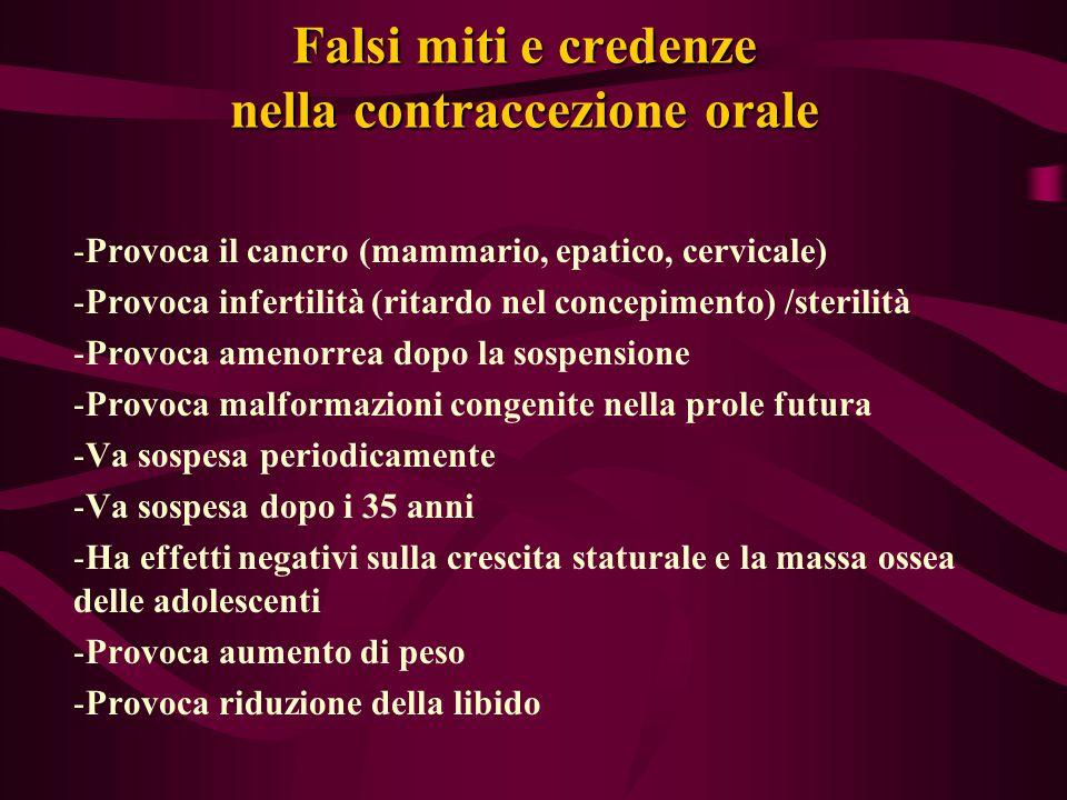 Contraccezione estroprogestinica e Cancro endometriale L'uso dell'EP riduce del 50% il rischio di Ca endometriale La protezione aumenta con la durata dell'assunzione dell'EP (riduzione del 56% dopo 4 aa,; del 72% dopo 12 o più anni) Schlesselman, 1997; ESHRE Capri WorKshop Group, 2001 Può essere proposto alle donne ad alto rischio per Ca endometriale anche se non è richiesto l'effetto contraccettivo Jensen e Speroff, 2000