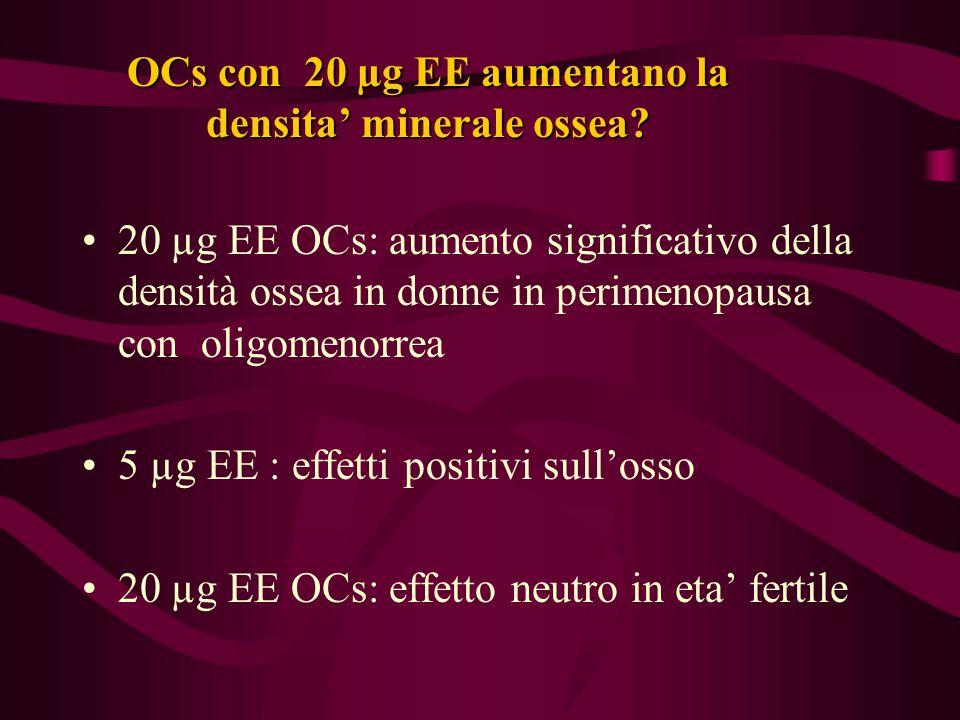 OCs con 20 µg EE aumentano la densita' minerale ossea? 20 µg EE OCs: aumento significativo della densità ossea in donne in perimenopausa con oligomeno