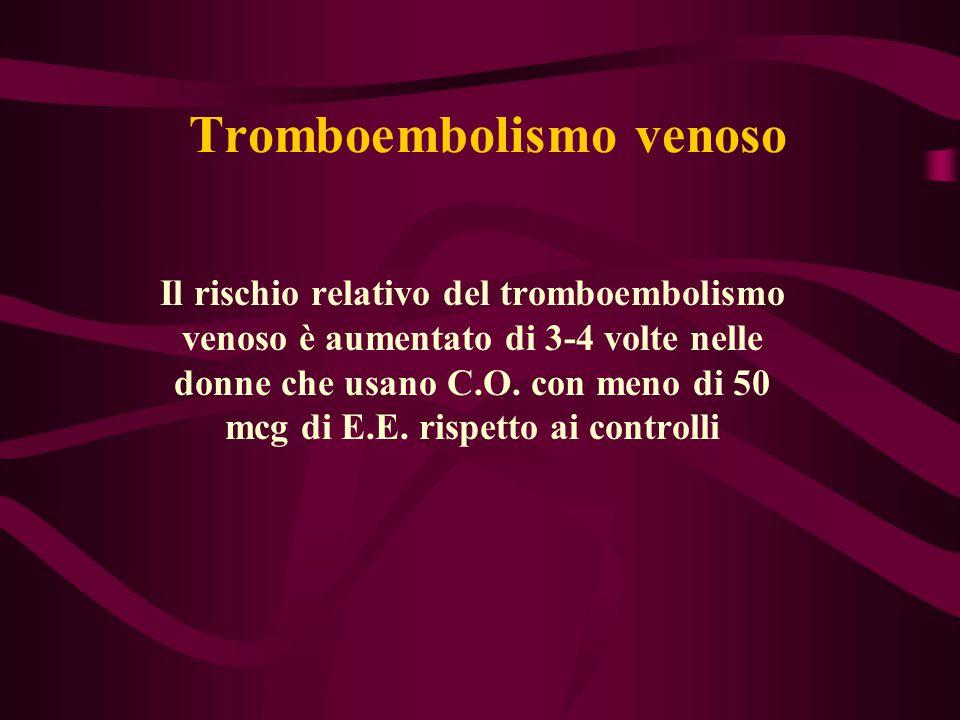 Tromboembolismo venoso Il rischio relativo del tromboembolismo venoso è aumentato di 3-4 volte nelle donne che usano C.O. con meno di 50 mcg di E.E. r