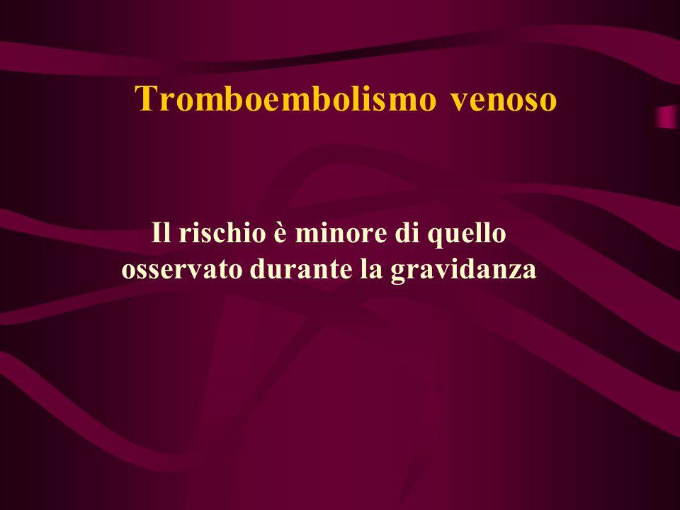 Tromboembolismo venoso Il rischio è minore di quello osservato durante la gravidanza