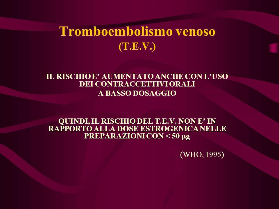 Tromboembolismo venoso (T.E.V.) IL RISCHIO E' AUMENTATO ANCHE CON L'USO DEI CONTRACCETTIVI ORALI A BASSO DOSAGGIO QUINDI, IL RISCHIO DEL T.E.V. NON E'