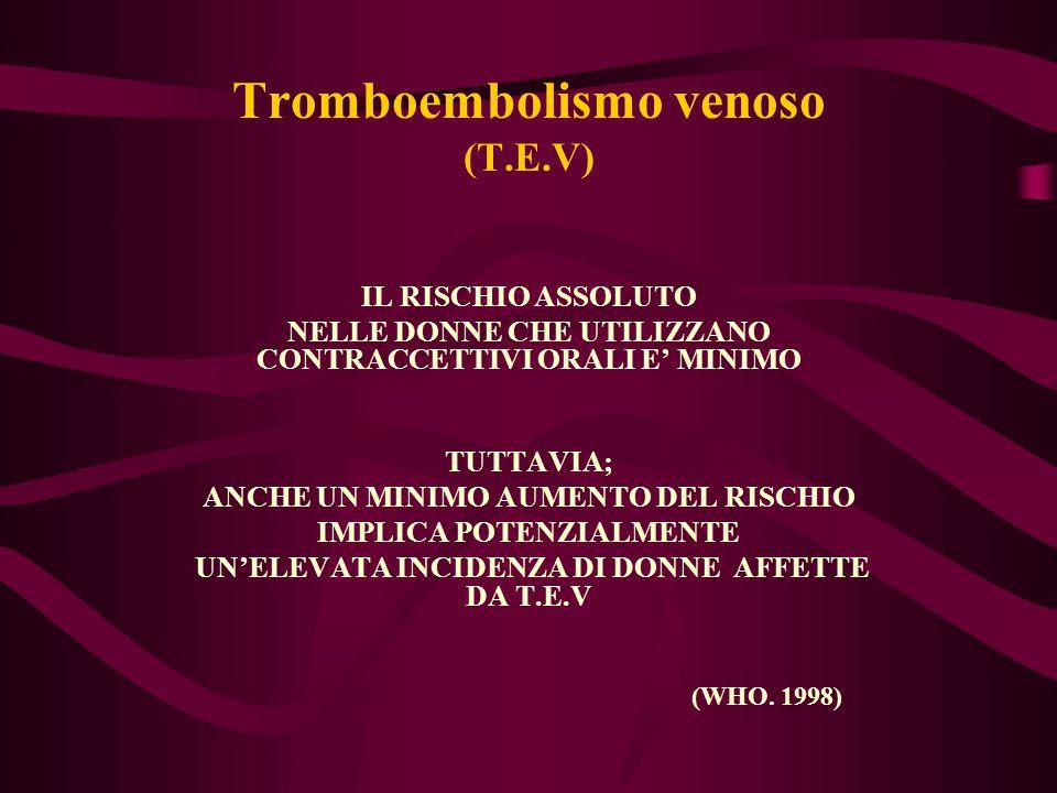 Tromboembolismo venoso (T.E.V) IL RISCHIO ASSOLUTO NELLE DONNE CHE UTILIZZANO CONTRACCETTIVI ORALI E' MINIMO TUTTAVIA; ANCHE UN MINIMO AUMENTO DEL RIS