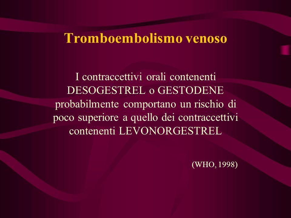 Tromboembolismo venoso I contraccettivi orali contenenti DESOGESTREL o GESTODENE probabilmente comportano un rischio di poco superiore a quello dei co