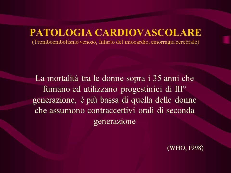 PATOLOGIA CARDIOVASCOLARE (Tromboembolismo venoso, Infarto del miocardio, emorragia cerebrale) La mortalità tra le donne sopra i 35 anni che fumano ed