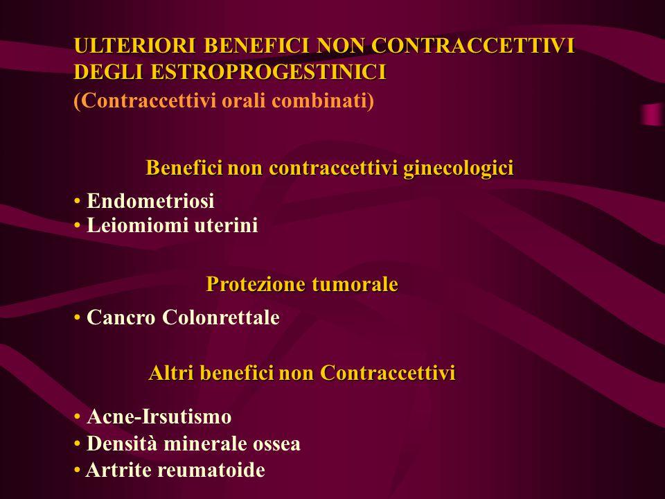 ULTERIORI BENEFICI NON CONTRACCETTIVI DEGLI ESTROPROGESTINICI (Contraccettivi orali combinati) Benefici non contraccettivi ginecologici Endometriosi L