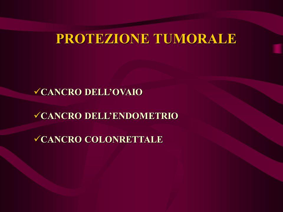 PROTEZIONE TUMORALE CANCRO DELL'OVAIO CANCRO DELL'OVAIO CANCRO DELL'ENDOMETRIO CANCRO DELL'ENDOMETRIO CANCRO COLONRETTALE CANCRO COLONRETTALE