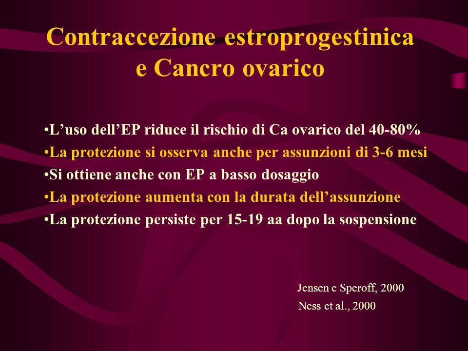 Contraccezione estroprogestinica e Cancro ovarico L'uso dell'EP riduce il rischio di Ca ovarico del 40-80% La protezione si osserva anche per assunzio