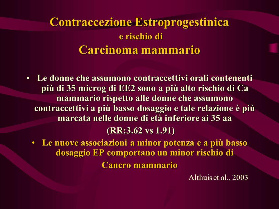 Contraccezione Estroprogestinica e rischio di Carcinoma mammario Le donne che assumono contraccettivi orali contenenti più di 35 microg di EE2 sono a