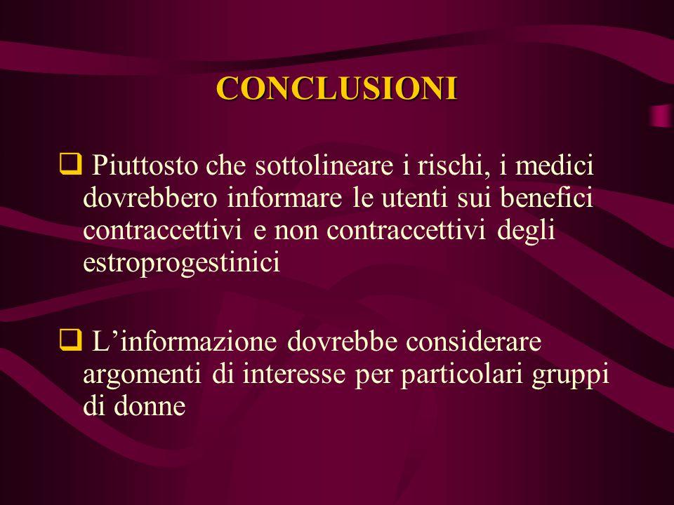 CONCLUSIONI  Piuttosto che sottolineare i rischi, i medici dovrebbero informare le utenti sui benefici contraccettivi e non contraccettivi degli estr