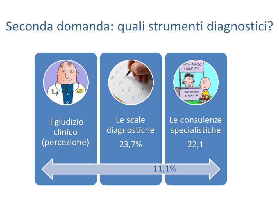 Seconda domanda: quali strumenti diagnostici.