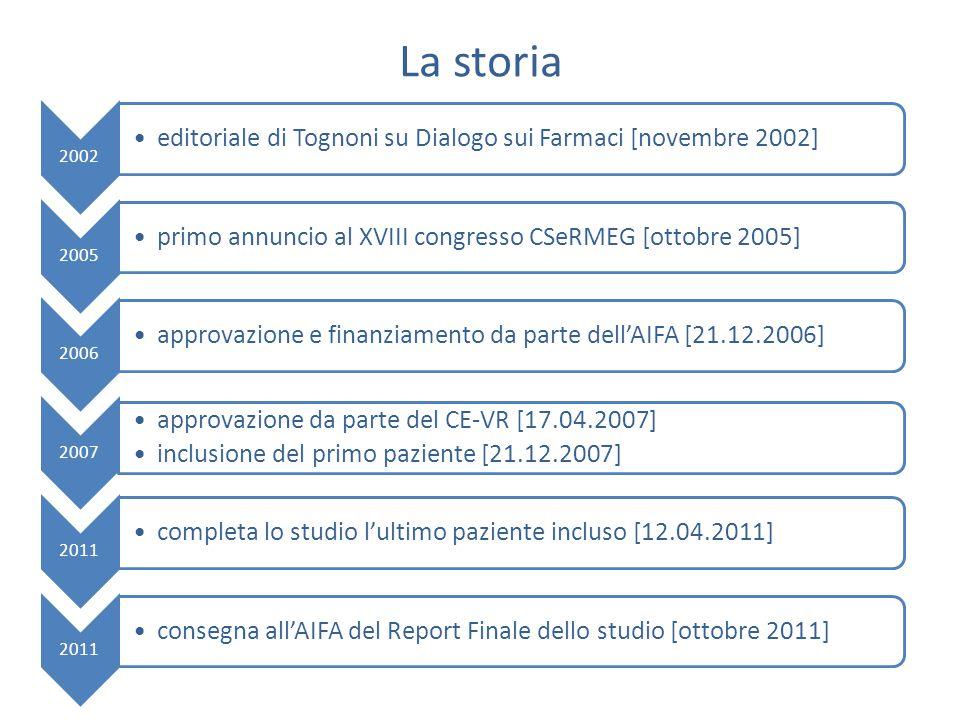 La storia 2002 editoriale di Tognoni su Dialogo sui Farmaci [novembre 2002] 2005 primo annuncio al XVIII congresso CSeRMEG [ottobre 2005] 2006 approvazione e finanziamento da parte dell'AIFA [21.12.2006] 2007 approvazione da parte del CE-VR [17.04.2007] inclusione del primo paziente [21.12.2007] 2011 completa lo studio l'ultimo paziente incluso [12.04.2011] 2011 consegna all'AIFA del Report Finale dello studio [ottobre 2011]