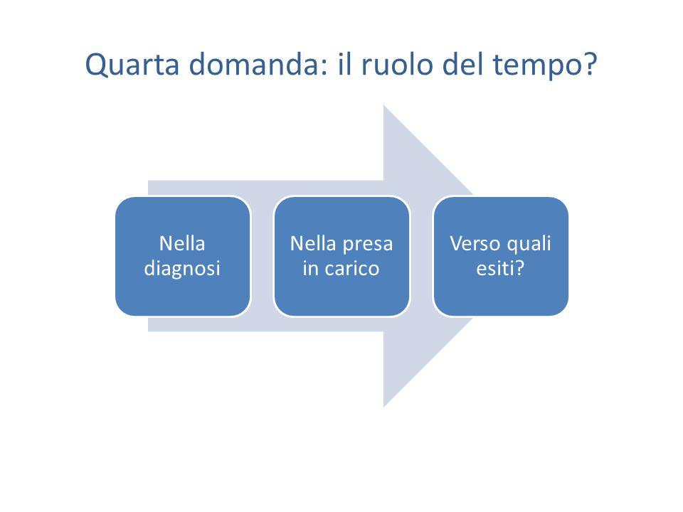 Quarta domanda: il ruolo del tempo Nella diagnosi Nella presa in carico Verso quali esiti