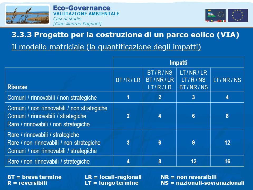 VALUTAZIONE AMBIENTALE Casi di studio [Gian Andrea Pagnoni] Il modello matriciale (la quantificazione degli impatti) 3.3.3 Progetto per la costruzione