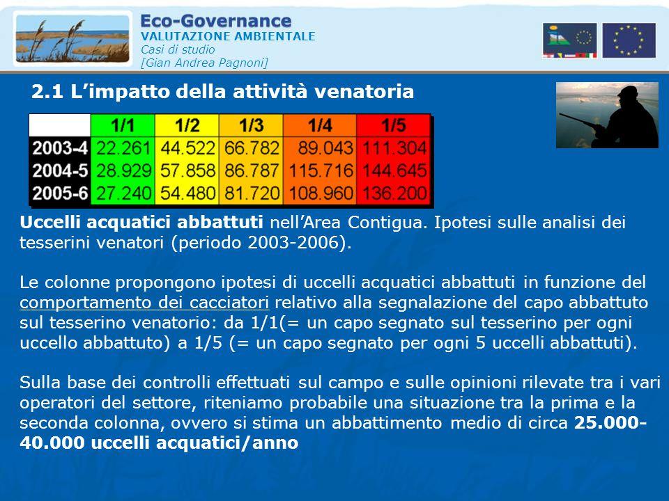 VALUTAZIONE AMBIENTALE Casi di studio [Gian Andrea Pagnoni] 2.1 L'impatto della attività venatoria Uccelli acquatici abbattuti nell'Area Contigua. Ipo