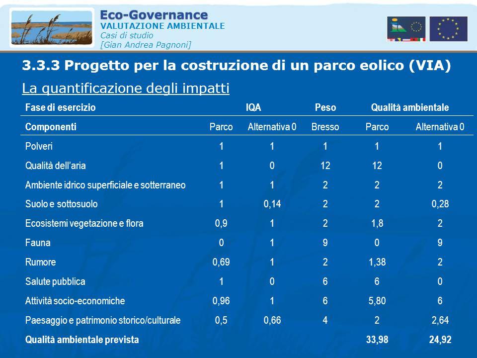 VALUTAZIONE AMBIENTALE Casi di studio [Gian Andrea Pagnoni] La quantificazione degli impatti 3.3.3 Progetto per la costruzione di un parco eolico (VIA