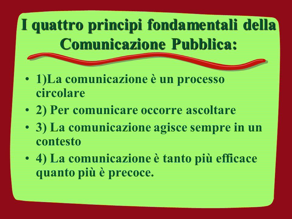 I quattro principi fondamentali della Comunicazione Pubblica: 1)La comunicazione è un processo circolare 2) Per comunicare occorre ascoltare 3) La com