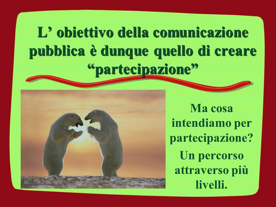 """L' obiettivo della comunicazione pubblica è dunque quello di creare """"partecipazione"""" Ma cosa intendiamo per partecipazione? Un percorso attraverso più"""