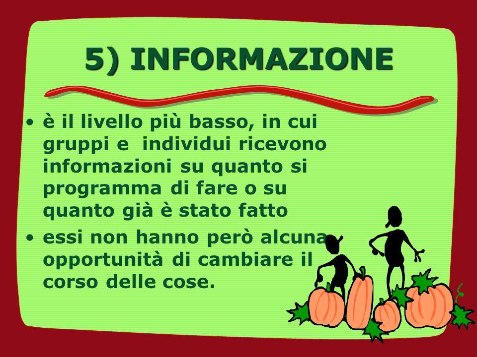 5) INFORMAZIONE è il livello più basso, in cui gruppi e individui ricevono informazioni su quanto si programma di fare o su quanto già è stato fatto e