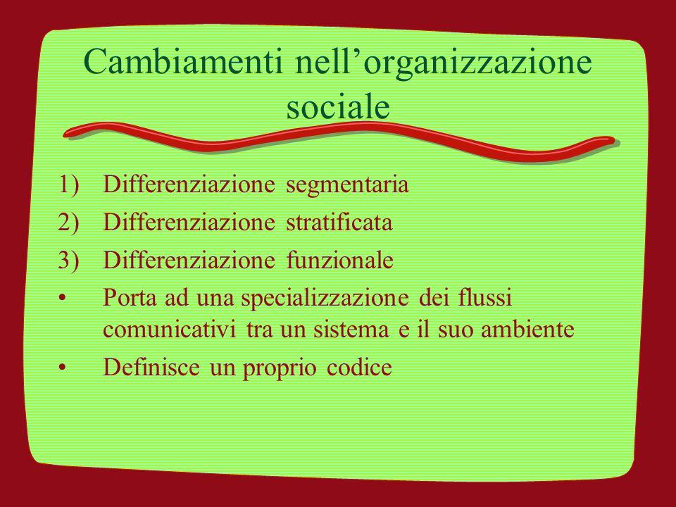 Cambiamenti nell'organizzazione sociale 1)Differenziazione segmentaria 2)Differenziazione stratificata 3)Differenziazione funzionale Porta ad una spec