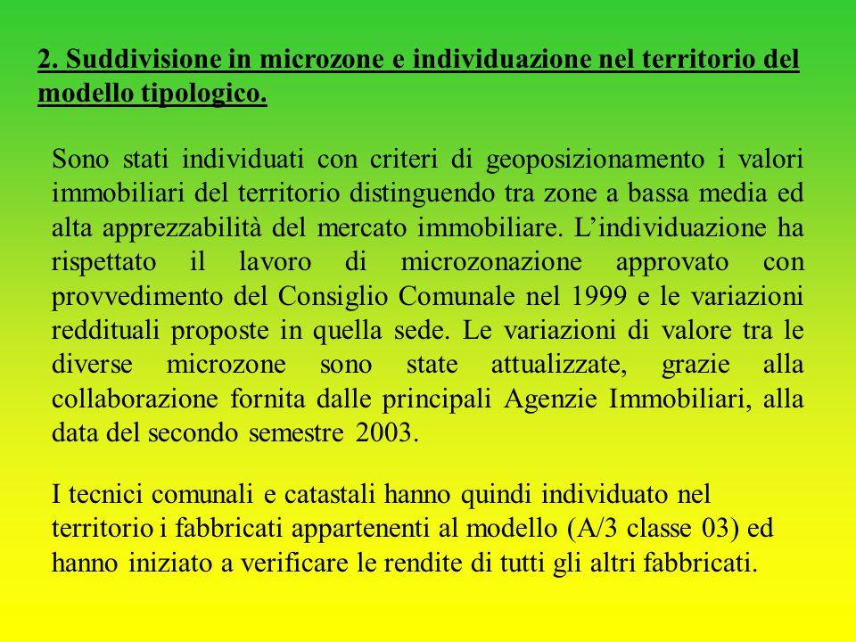 2. Suddivisione in microzone e individuazione nel territorio del modello tipologico. Sono stati individuati con criteri di geoposizionamento i valori