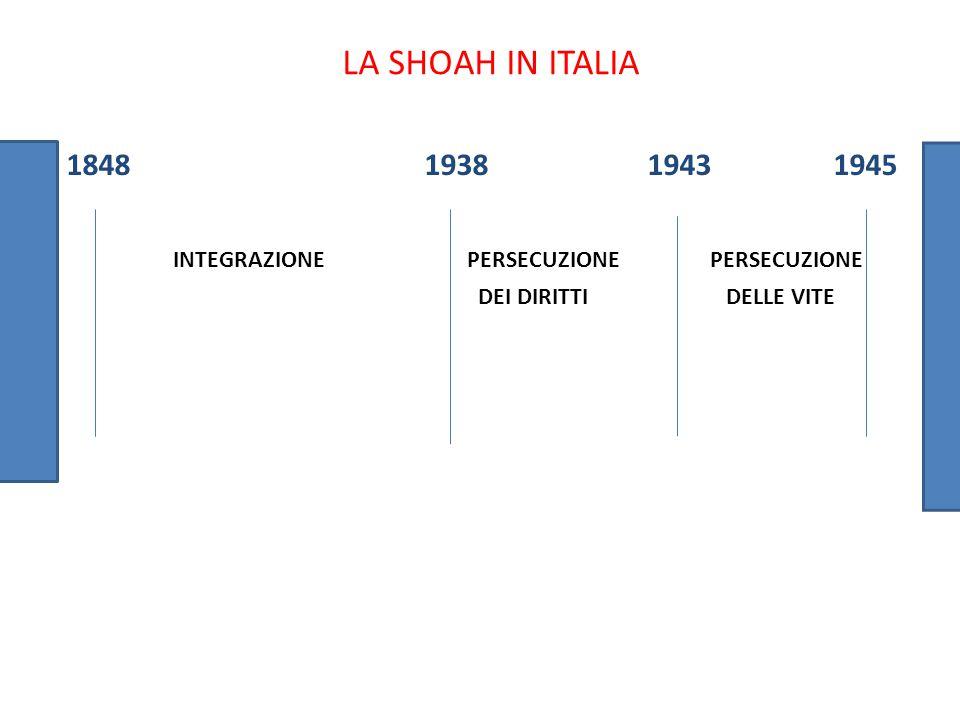 LA SHOAH IN ITALIA 1848 1938 1943 1945 INTEGRAZIONE PERSECUZIONE PERSECUZIONE DEI DIRITTI DELLE VITE