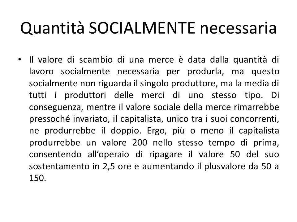 Quantità SOCIALMENTE necessaria Il valore di scambio di una merce è data dalla quantità di lavoro socialmente necessaria per produrla, ma questo socia