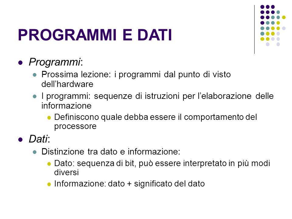PROGRAMMI E DATI Programmi: Prossima lezione: i programmi dal punto di visto dell'hardware I programmi: sequenze di istruzioni per l'elaborazione dell