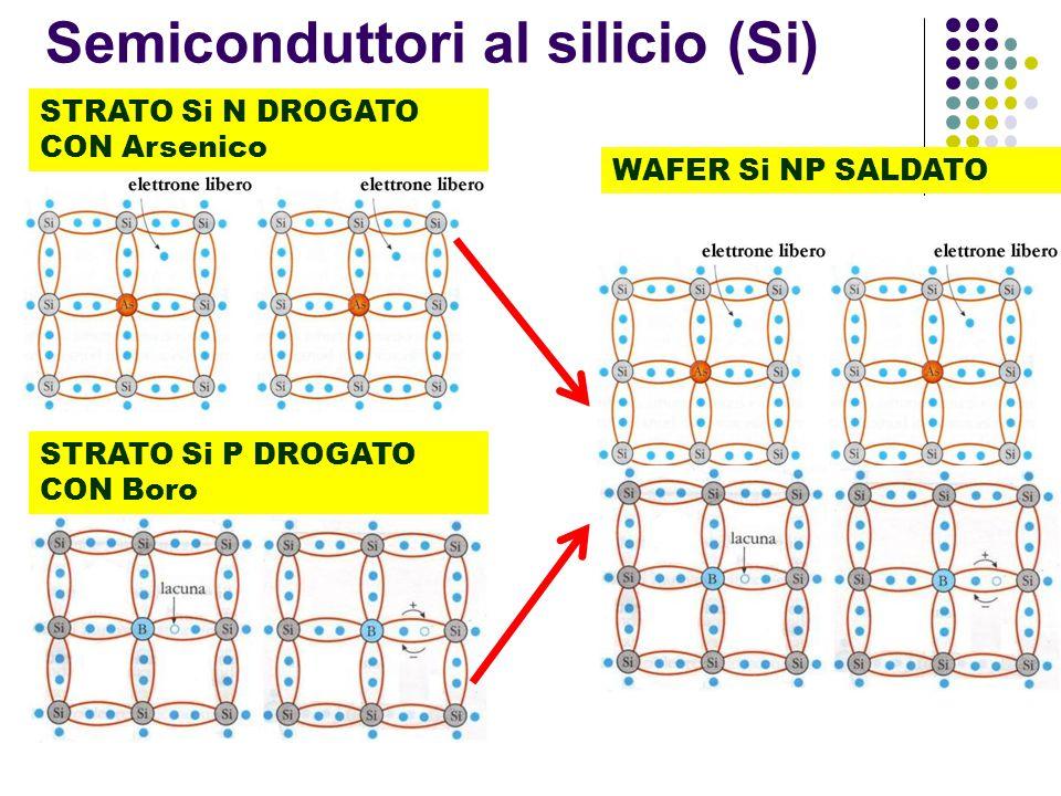 STRATO Si N DROGATO CON Arsenico STRATO Si P DROGATO CON Boro WAFER Si NP SALDATO Semiconduttori al silicio (Si)