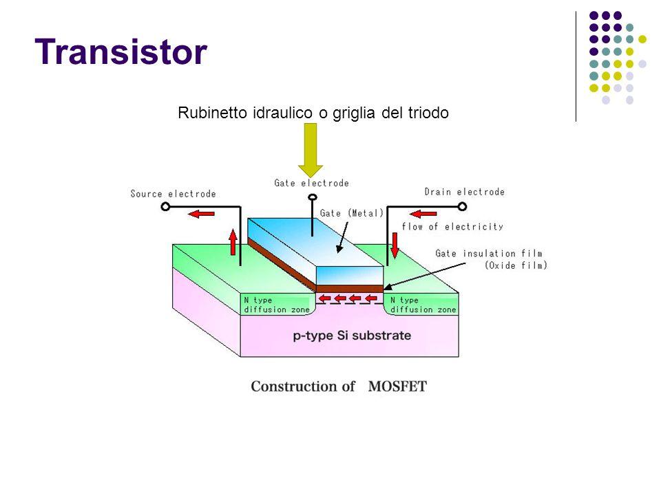 Transistor Rubinetto idraulico o griglia del triodo