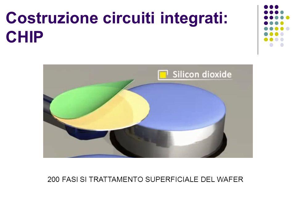 200 FASI SI TRATTAMENTO SUPERFICIALE DEL WAFER Costruzione circuiti integrati: CHIP