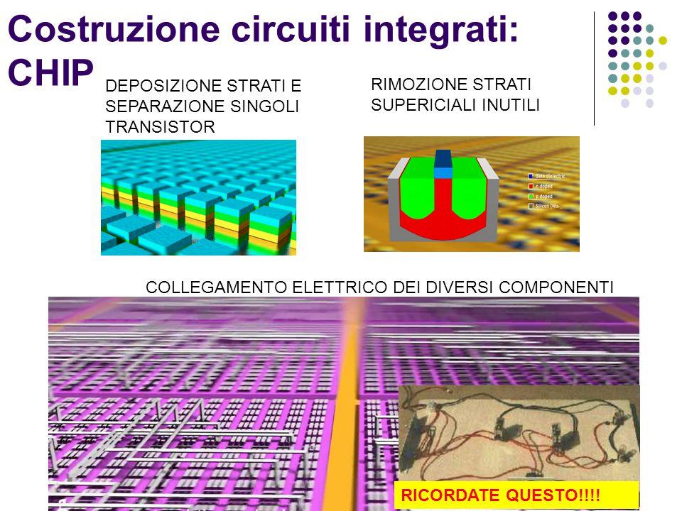 Costruzione circuiti integrati: CHIP DEPOSIZIONE STRATI E SEPARAZIONE SINGOLI TRANSISTOR RIMOZIONE STRATI SUPERICIALI INUTILI COLLEGAMENTO ELETTRICO D