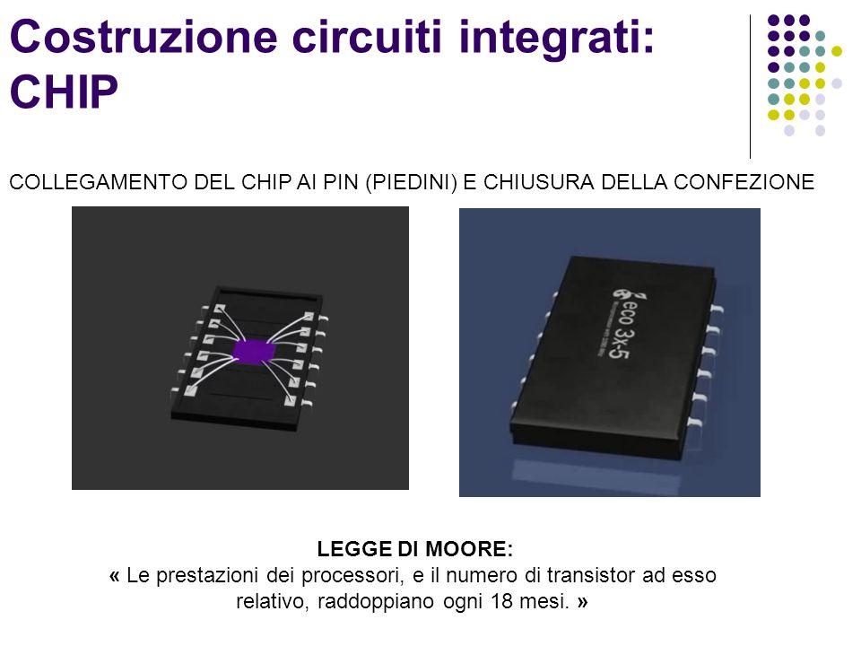 LEGGE DI MOORE: « Le prestazioni dei processori, e il numero di transistor ad esso relativo, raddoppiano ogni 18 mesi. » COLLEGAMENTO DEL CHIP AI PIN