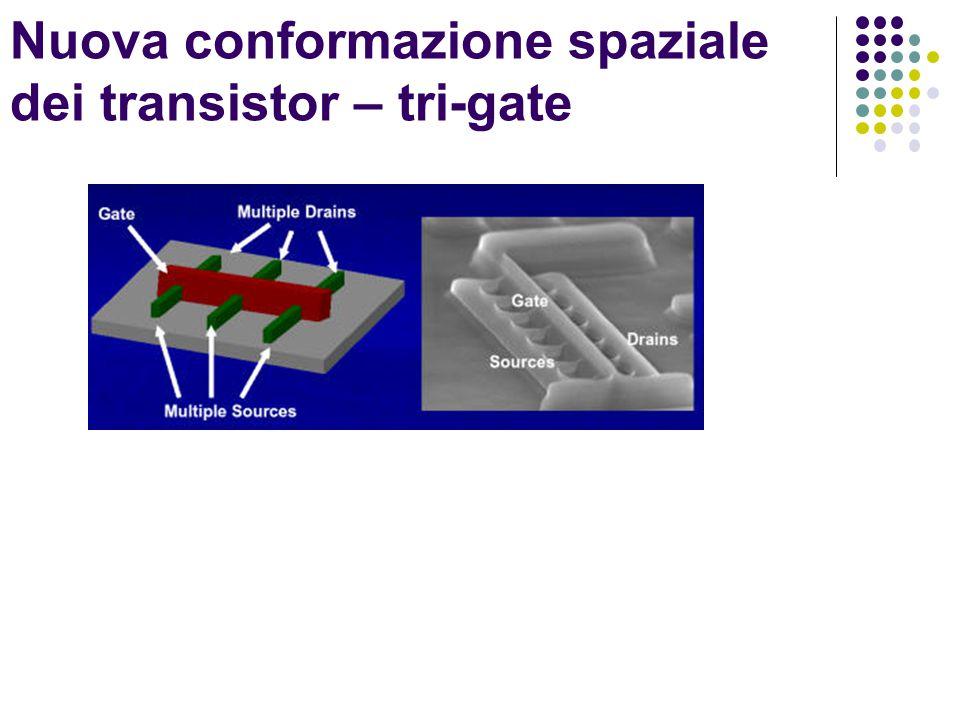 Nuova conformazione spaziale dei transistor – tri-gate