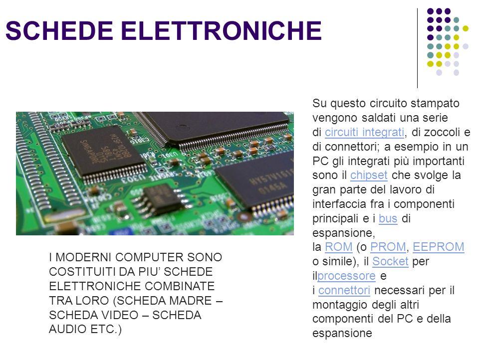 SCHEDE ELETTRONICHE Su questo circuito stampato vengono saldati una serie di circuiti integrati, di zoccoli e di connettori; a esempio in un PC gli in