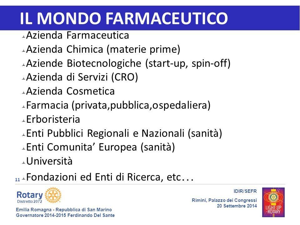 Emilia Romagna - Repubblica di San Marino Governatore 2014-2015 Ferdinando Del Sante Distretto 2072 12 IDIR/SEFR Rimini, Palazzo dei Congressi 20 Settembre 2014 Organizzazione tipo di un'azienda farmaceutica Ricerca & Sviluppo MarketingProduz.