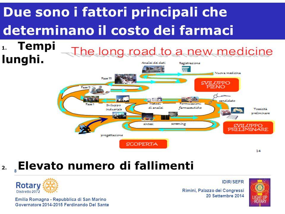 Emilia Romagna - Repubblica di San Marino Governatore 2014-2015 Ferdinando Del Sante Distretto 2072 9 IDIR/SEFR Rimini, Palazzo dei Congressi 20 Settembre 2014