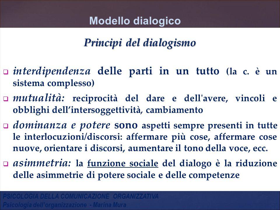 Principi del dialogismo   interdipendenza delle parti in un tutto (la c.