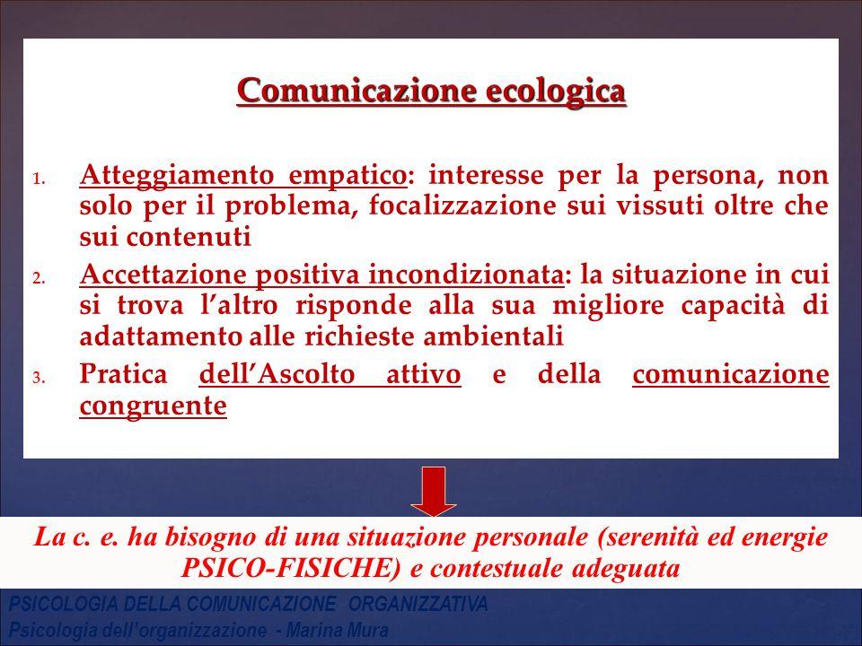 Comunicazione ecologica 1.1.